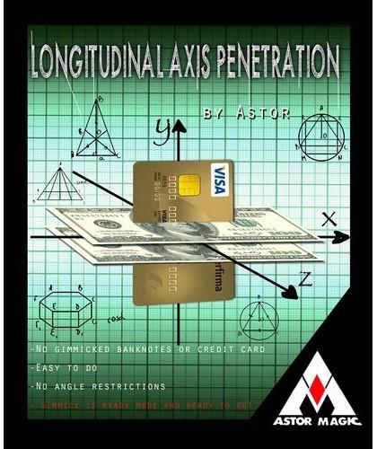Longitudinal Axis Penetration